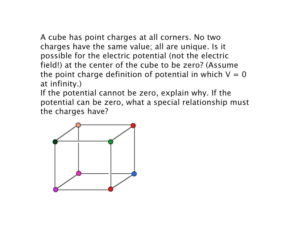 Solved A Cube Has Point Charges At All Corners No Two Ch