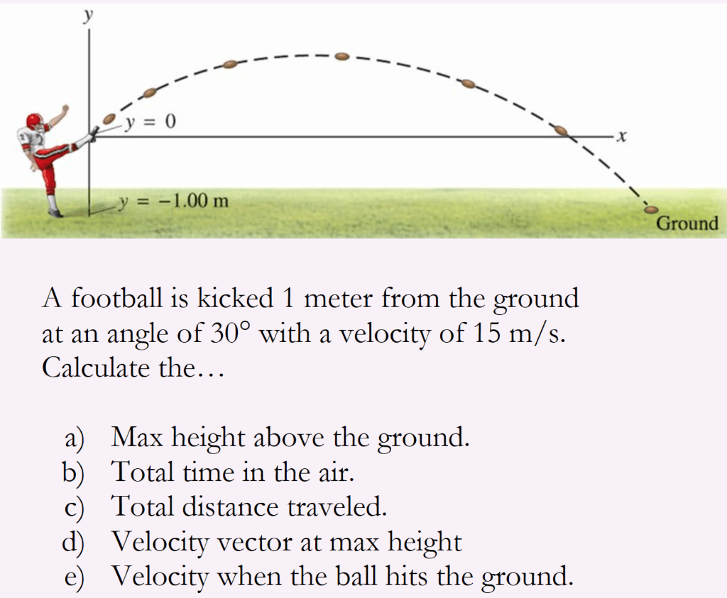 Solved This Is A High School Level Projectile Motion Prob