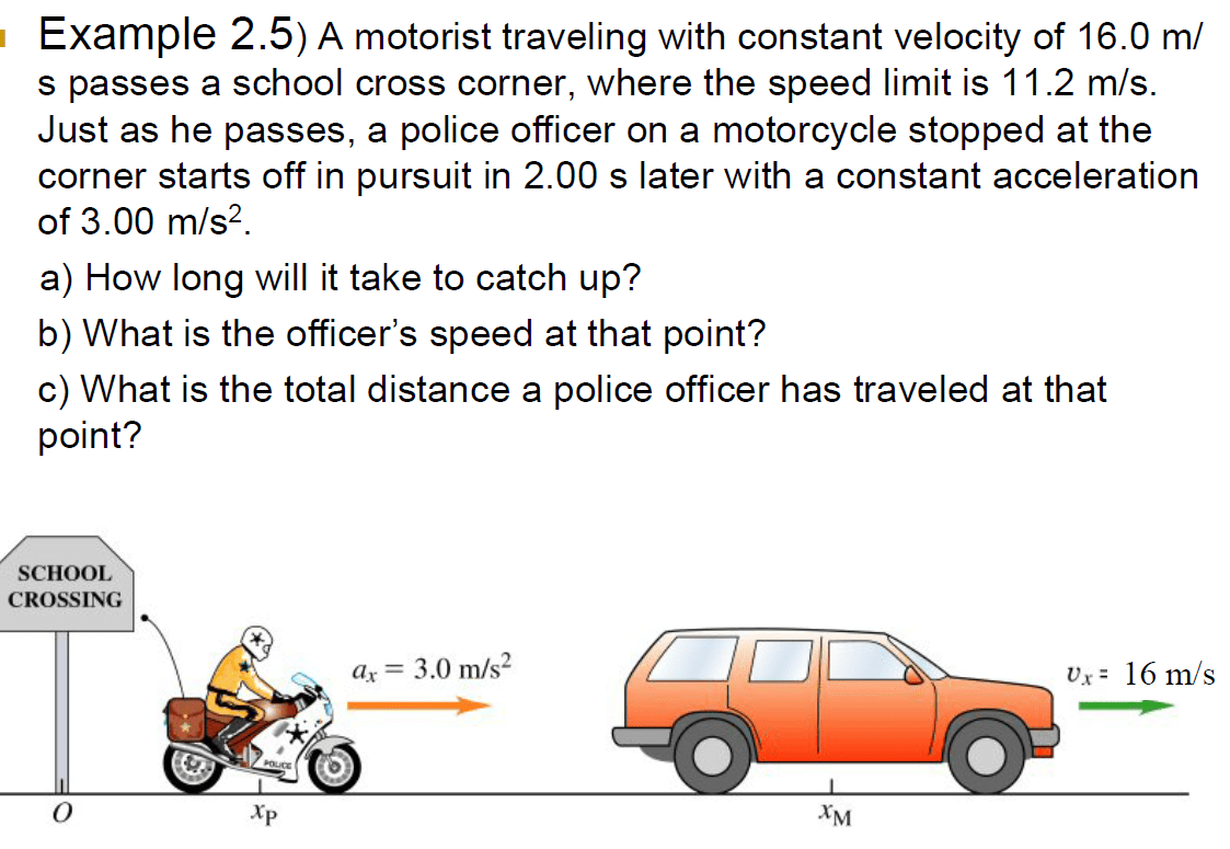 Solved Example 2 5 A Motorist Traveling With Constant Ve