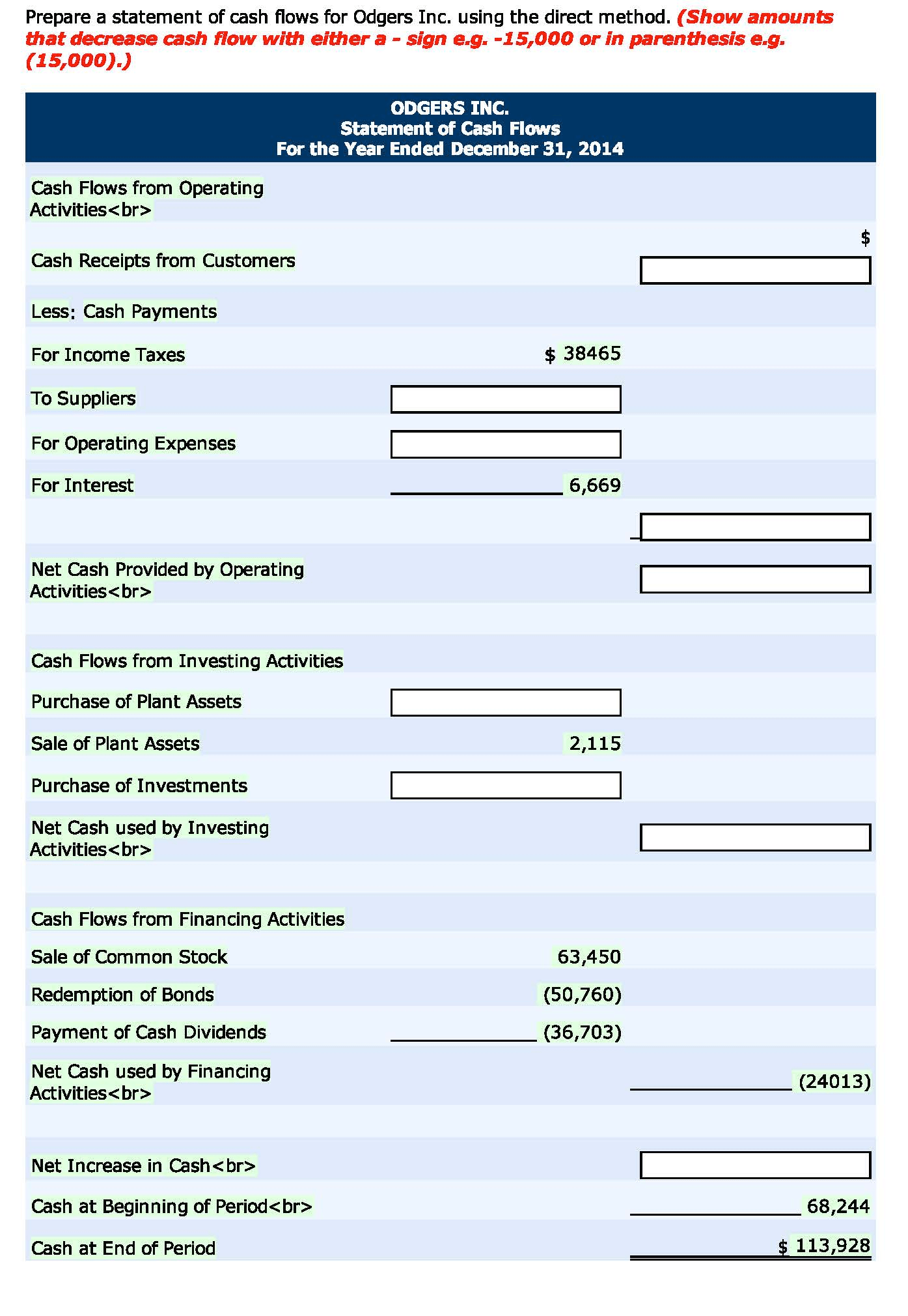 Solved Prepare A Statement Of Cash Flows For Odgers Inc