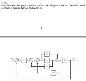 Solved: Draw The Signalflow Graph Equivalence Of The Bloc