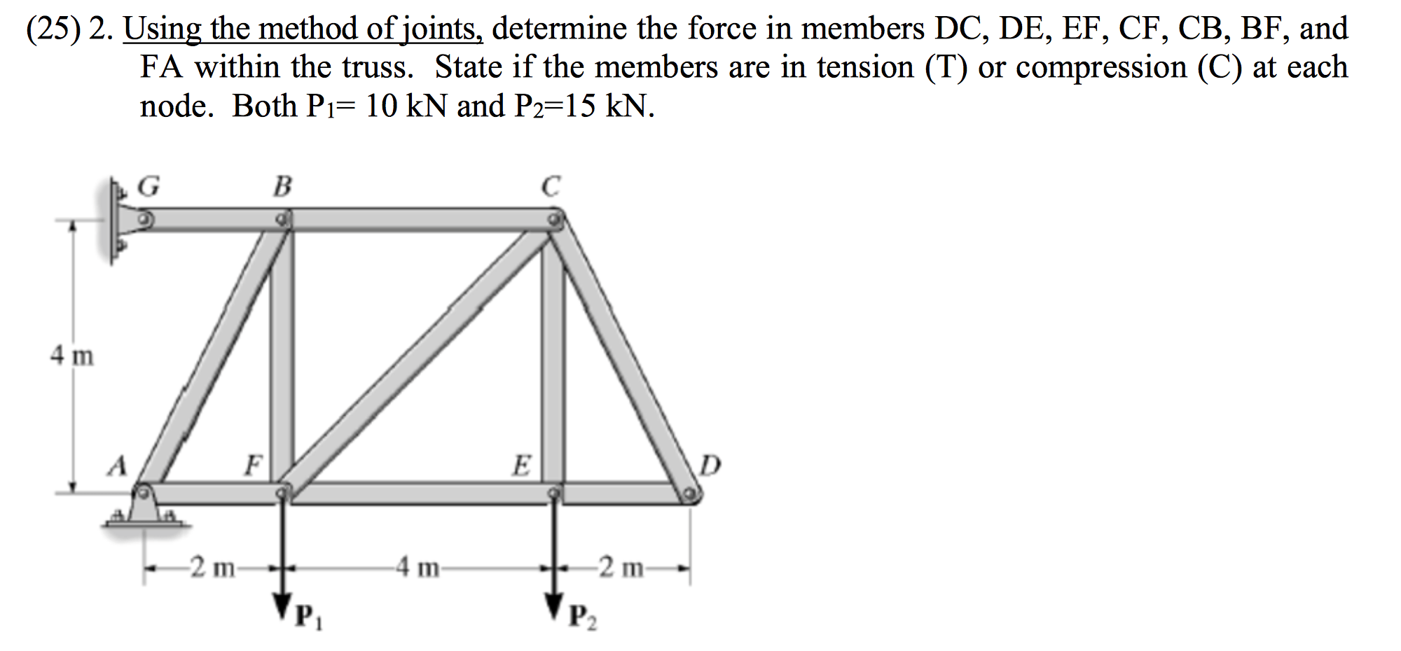 Solved Using The Method Of Joints Determine The Force In