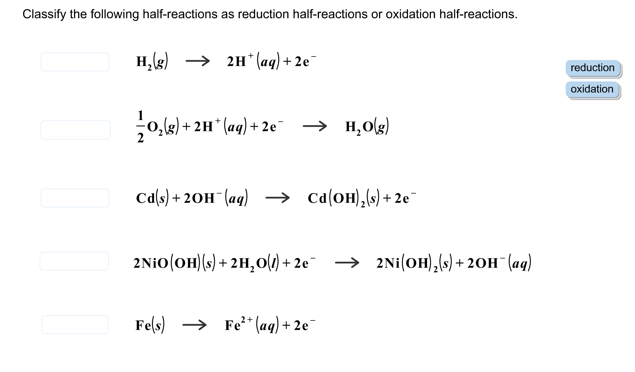 Solved Classify The Following Half Reactions As Reduction