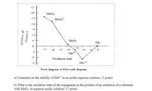 Solved: 7 6 MnO4 Mno MnO2 Mn 0 7 6 54 Mn3 2 Oxidati