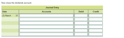 Solved: Requirement 2. A T-account For Retained Earnings H ...