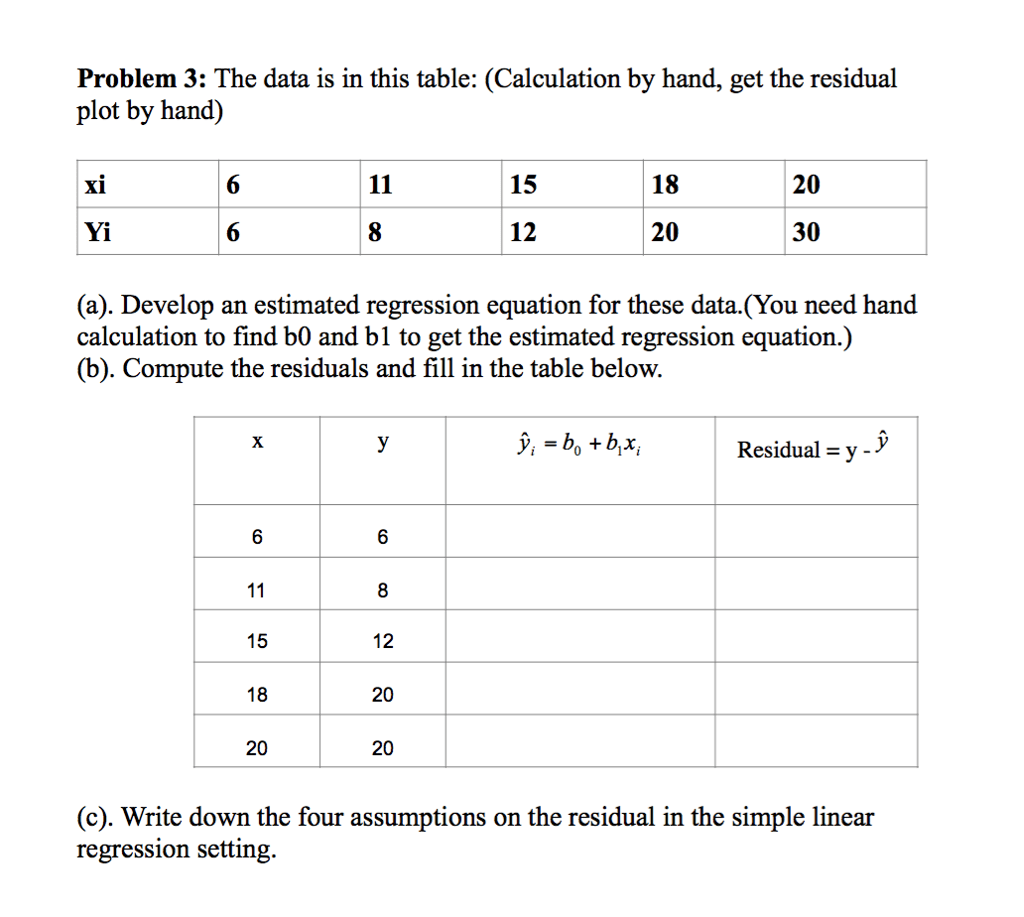 Solved The Data Is In This Table Calculation By Hand G