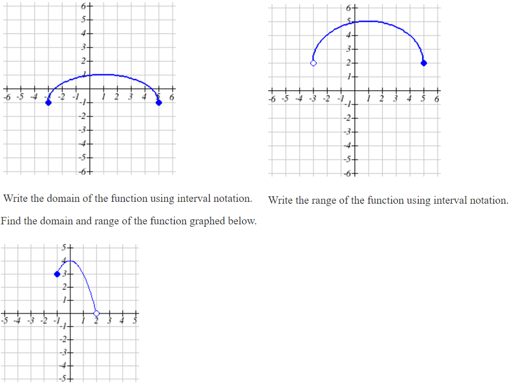 Solved Find The Domain And Range Of The Function Graphed