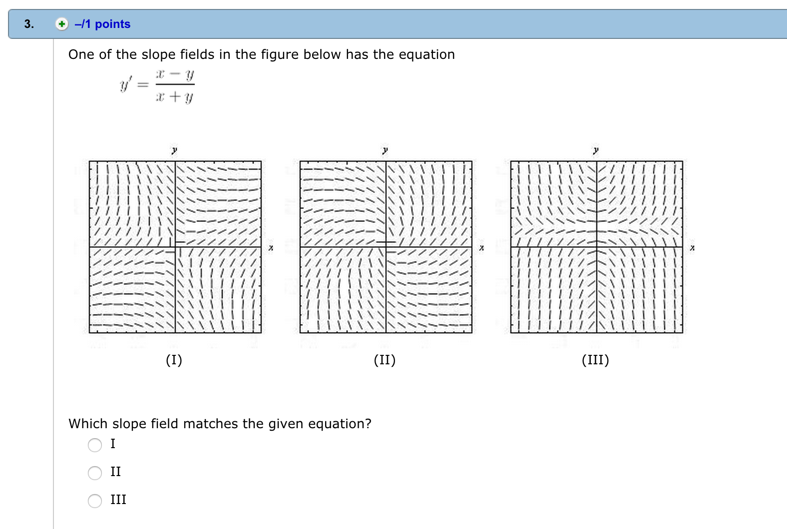 Solved One Of The Slope Fields In The Figure Below Has Th
