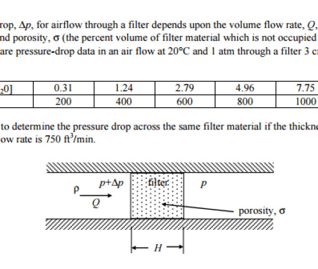 The Pressure Drop Delta P For Airflow Through A
