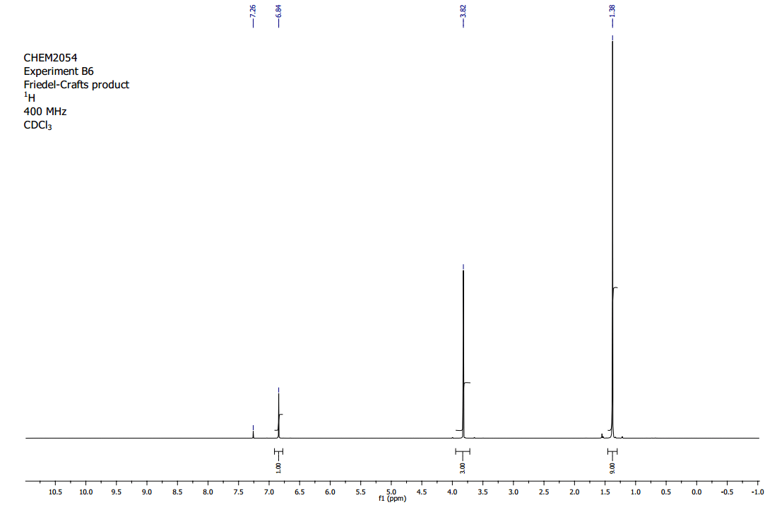 Interprete The Following H Nmr And C Nmr Spectrum