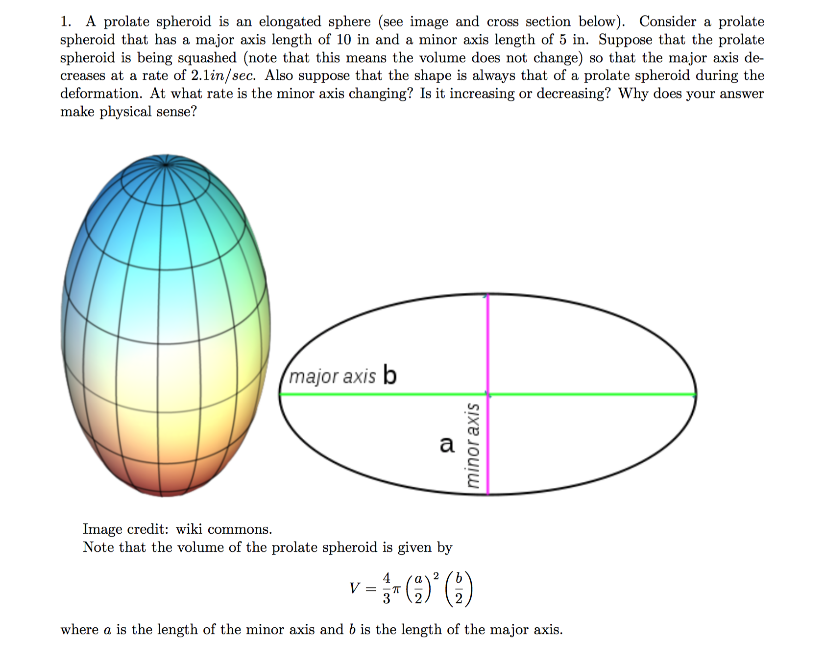 Solved 1 A Prolate Spheroid Is An Elongated Sphere See