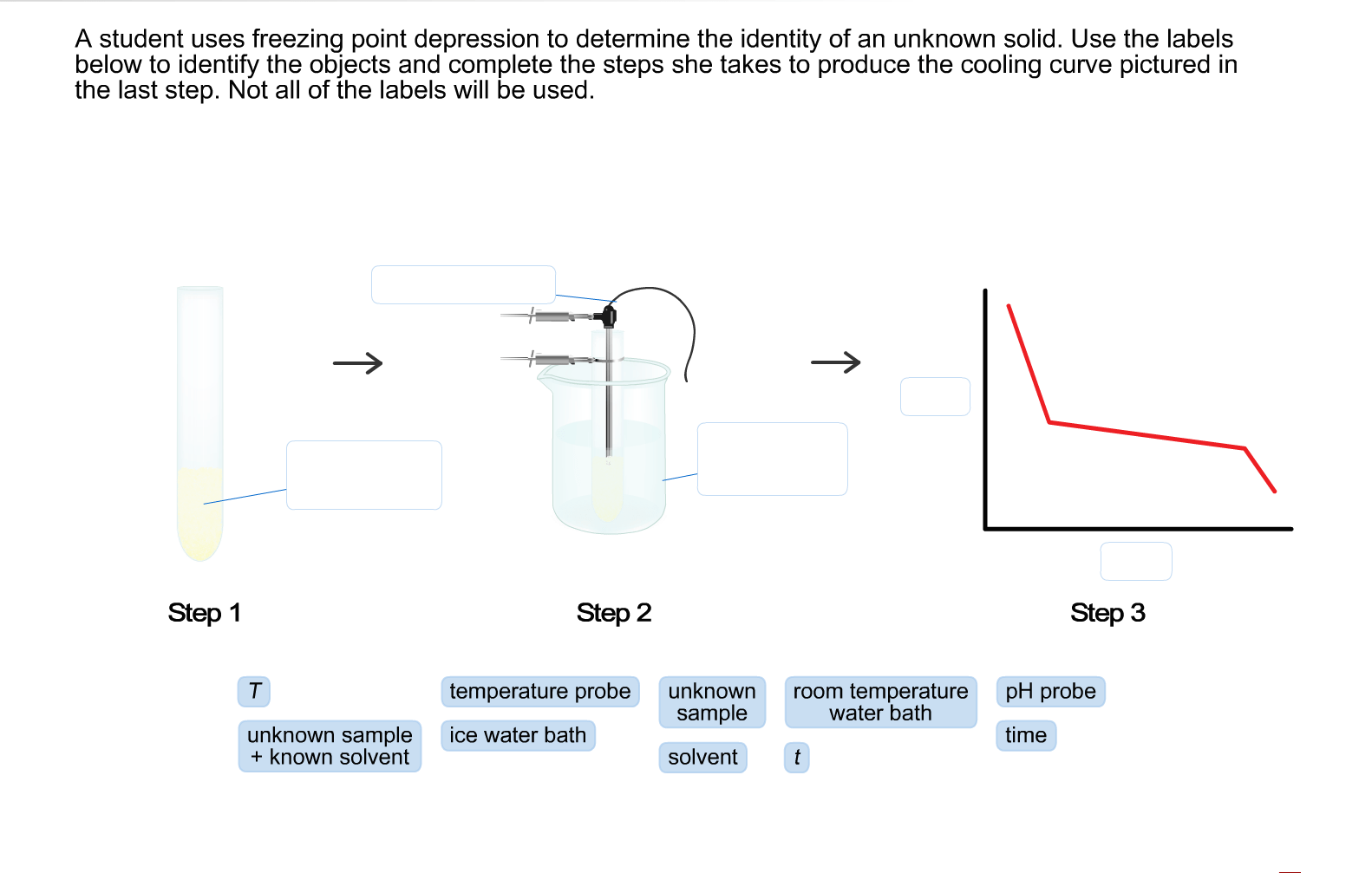 Solved A Student Uses Freezing Point Depression To Determ