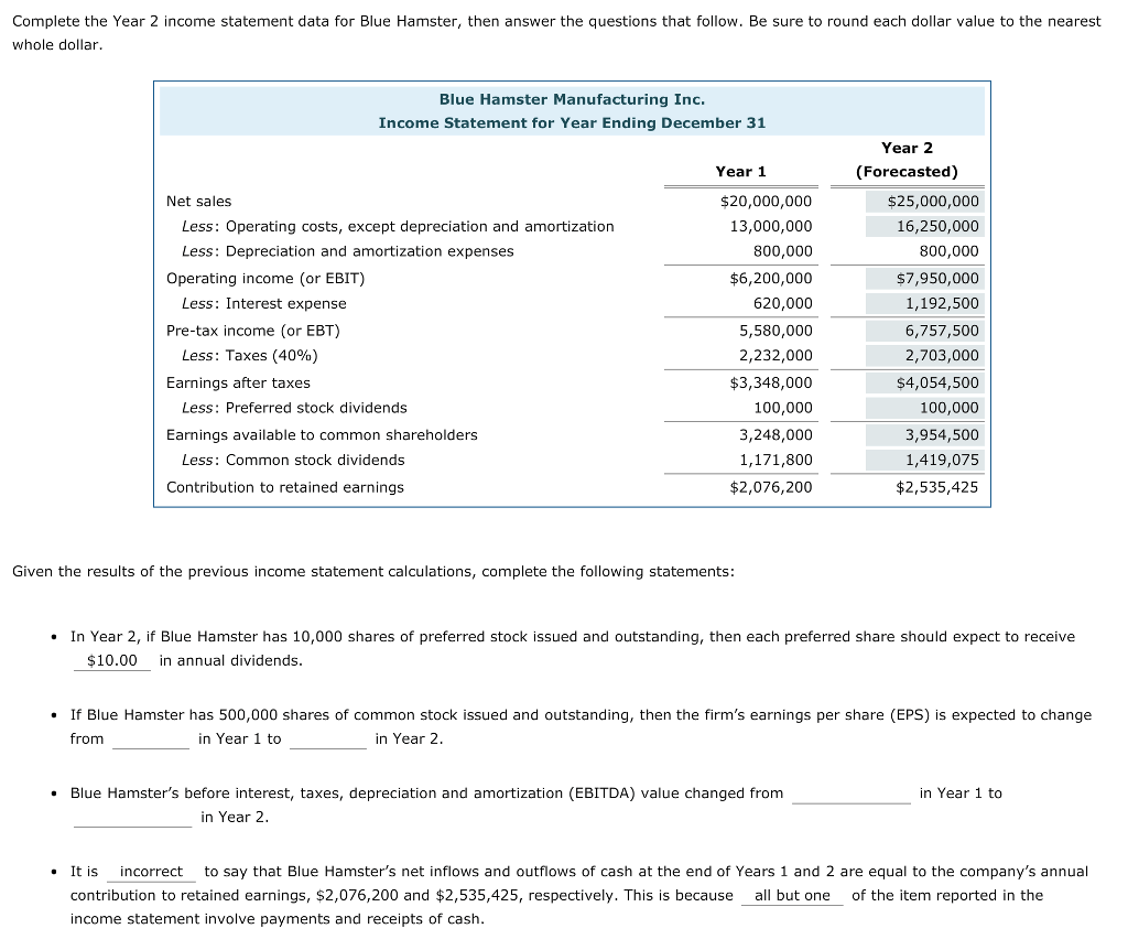 Solved Complete The Year 2 Income Statement Data For Blue
