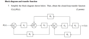 Solved: Block Diagram And Transfer Function Simplify The B