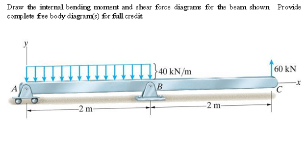 Solved: Draw The Internal Bending Moment And Shear Force D