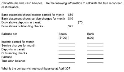 Finance Archive | July 14, 2015 | Chegg.com