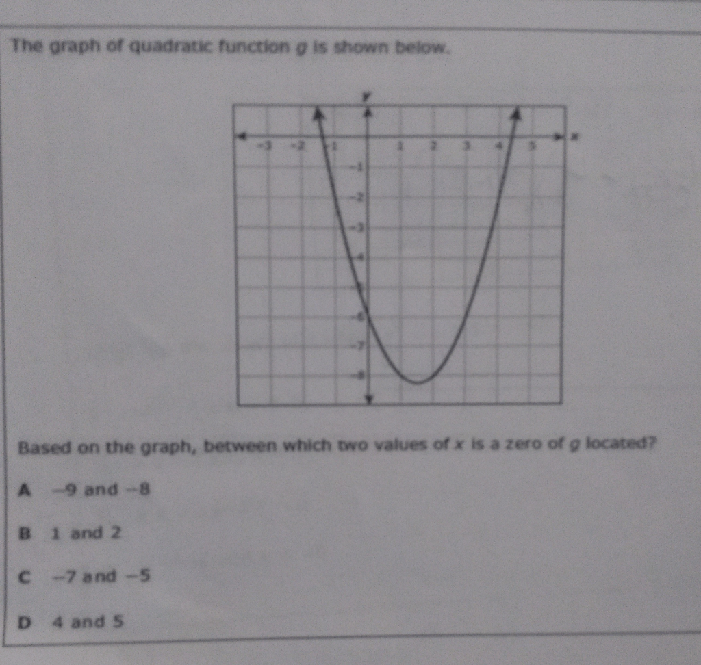 Solved The Graph Of Quadratic Function G Is Shown Below
