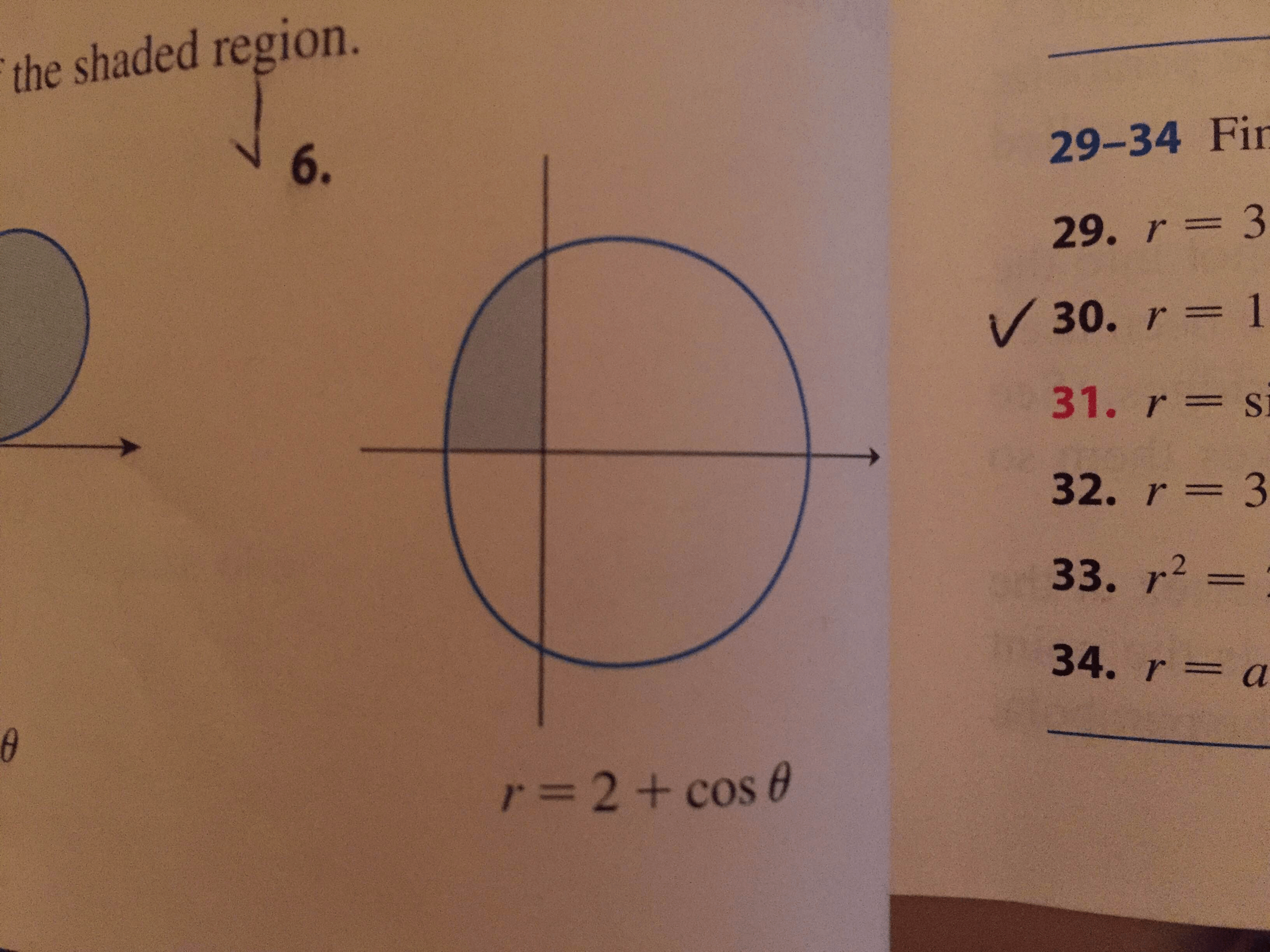 Solved Find The Area Of The Shaded Region R 2 Cos Theta