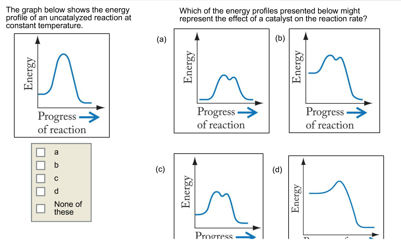 Solved The Graph Below Shows The Energy Profile Of An Unc