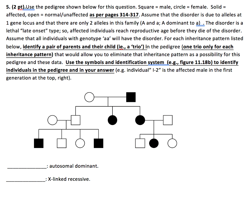 Solved 5 2 Pt E The Pedigree Shown Below For This Qu
