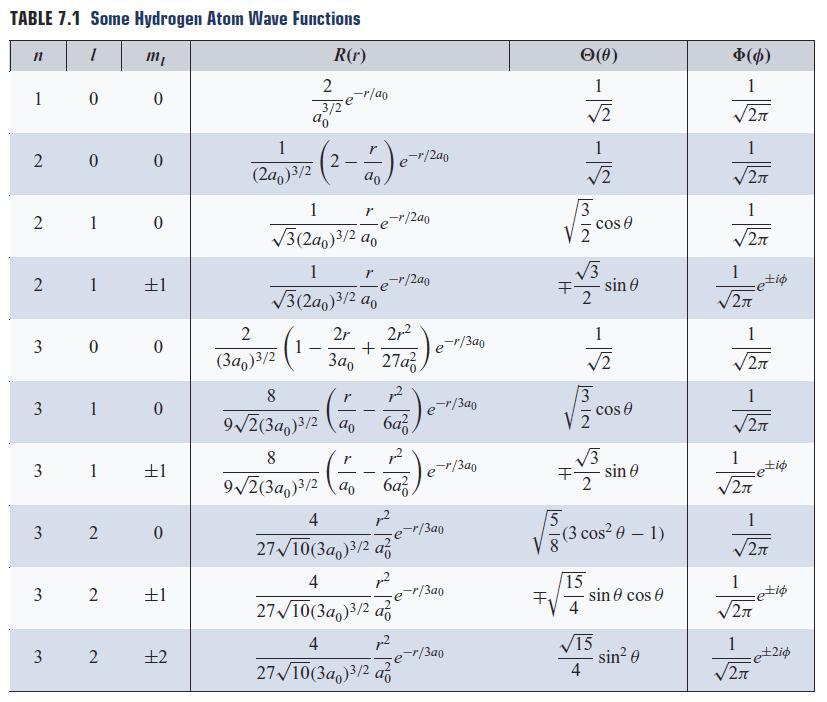 Wave Function General Atom Hydrogen