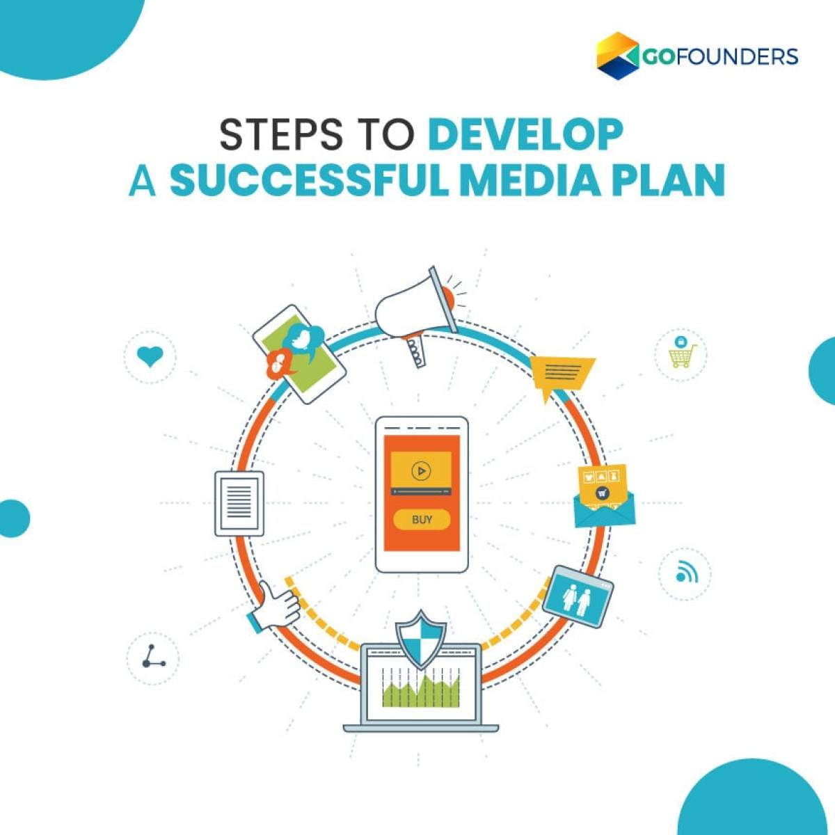 How To Build A Comprehensive Public Relations Plan?