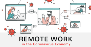 Remote Work In The Age Of COVID-19