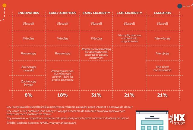 Starcom HX Study wykres 3.png
