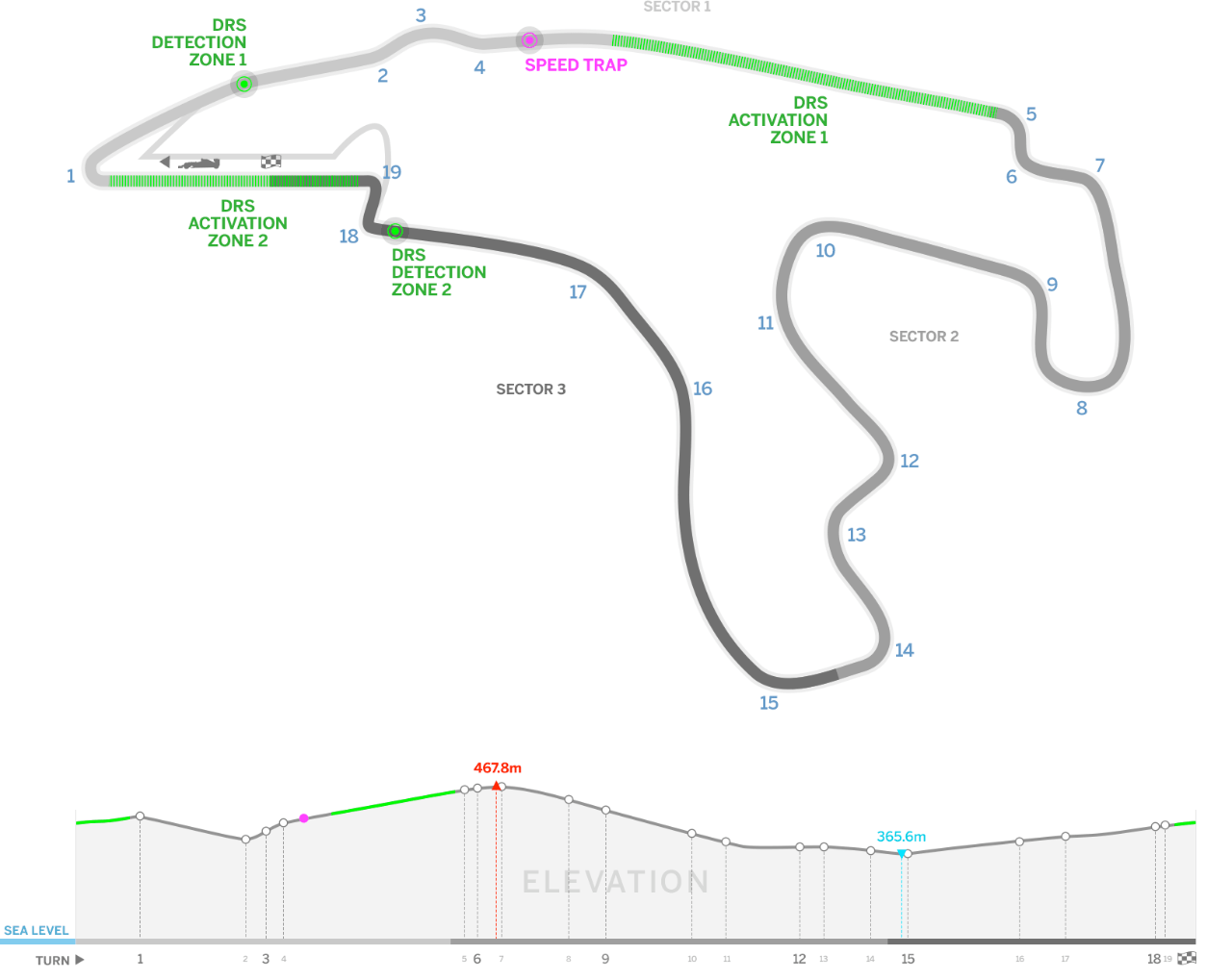 Circuit De Spa Francorchamps