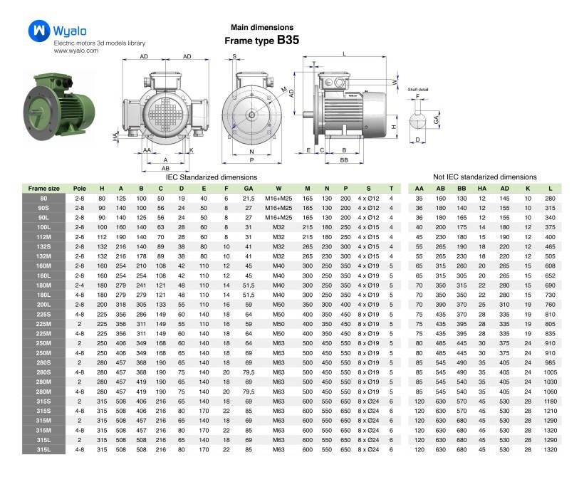 Iec 71 Motor Dimensions | Motorssite.org