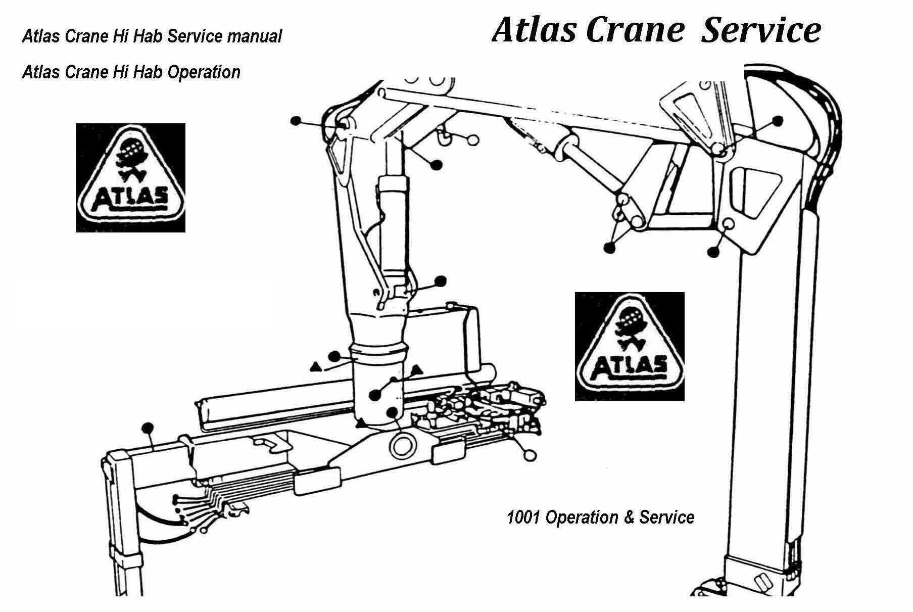 Atlas Diagram