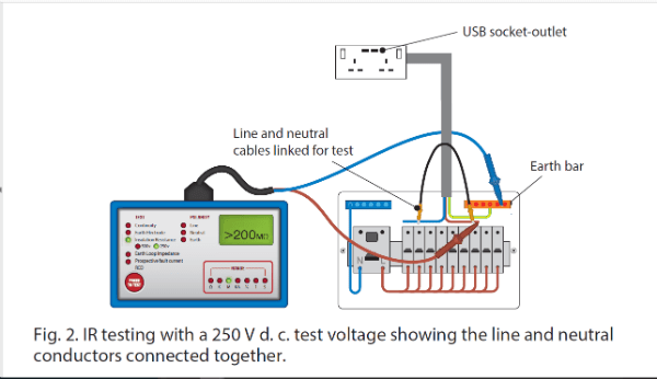 Usb Socket Outlets And Insulation Resistance Testing