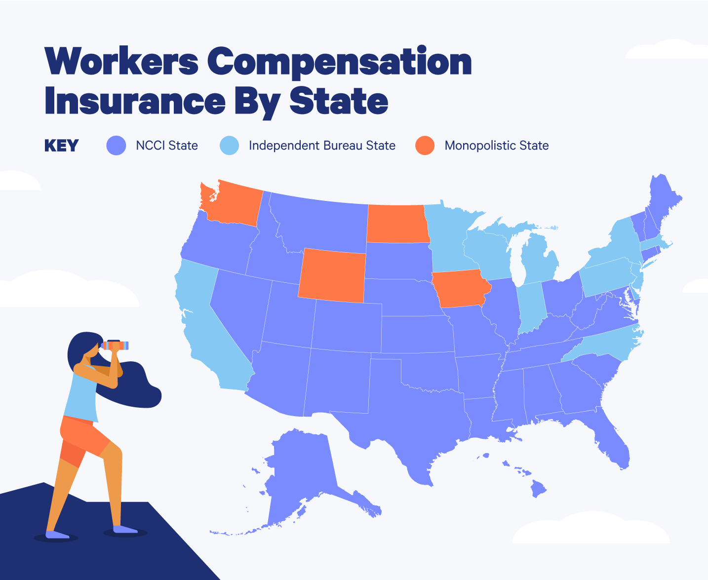 Workers Compensation Cost Calculator