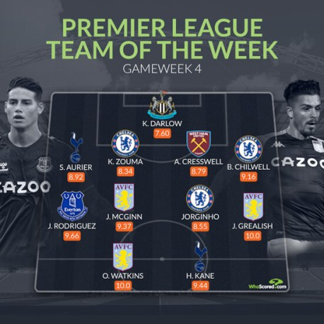 Grealish and Watkins crush Liverpool to star in Premier League Team of the Week