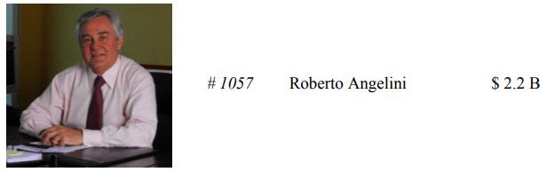 10 hombres más ricos de Chile en 2019: Roberto Angelini