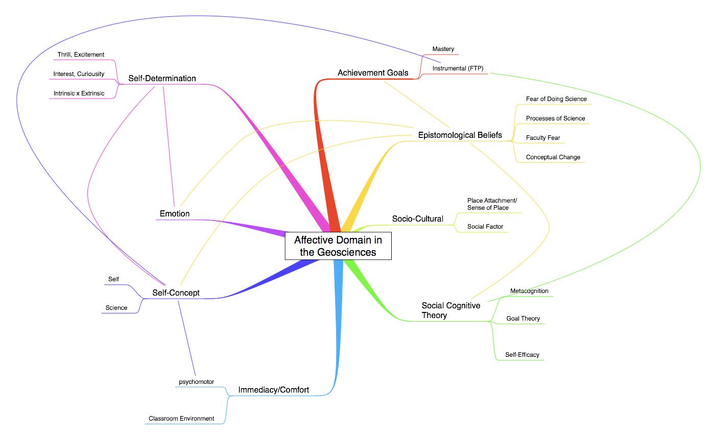 Spatial Concepts Next Worksheet