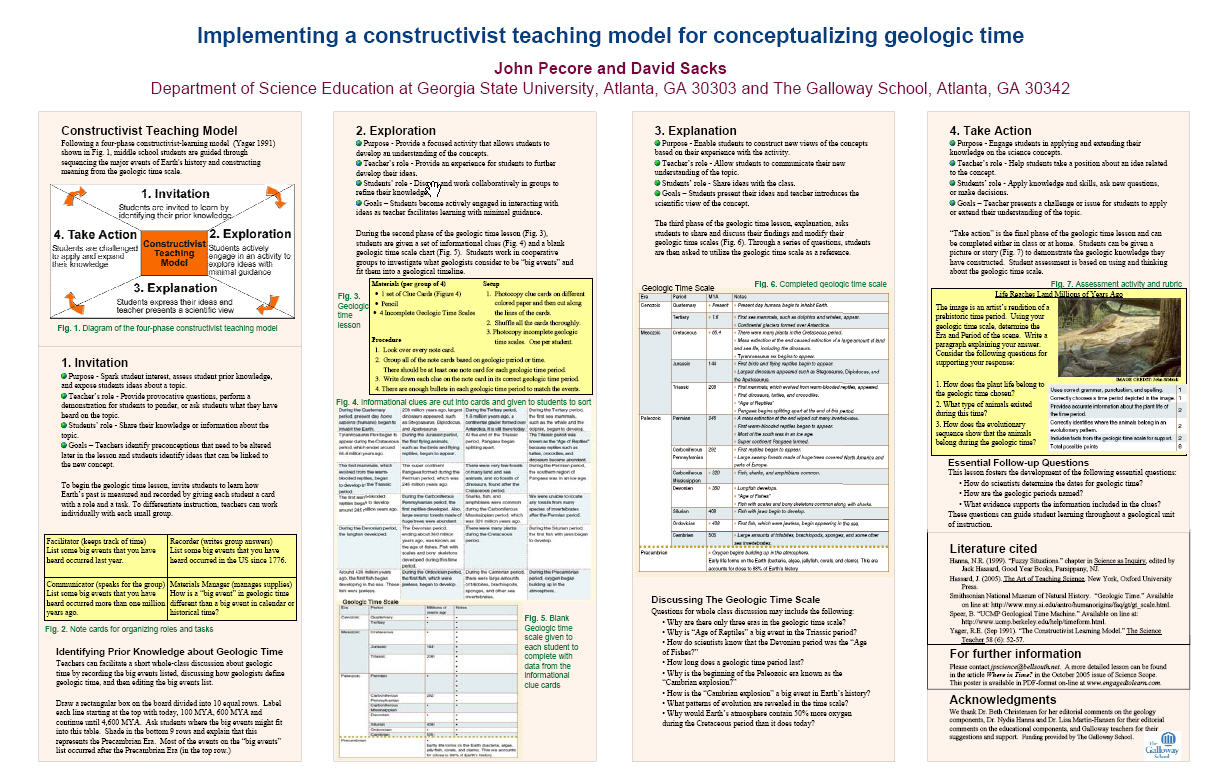 Implementing A Constructivist Teaching Model For Conceptualizing Geologic Time