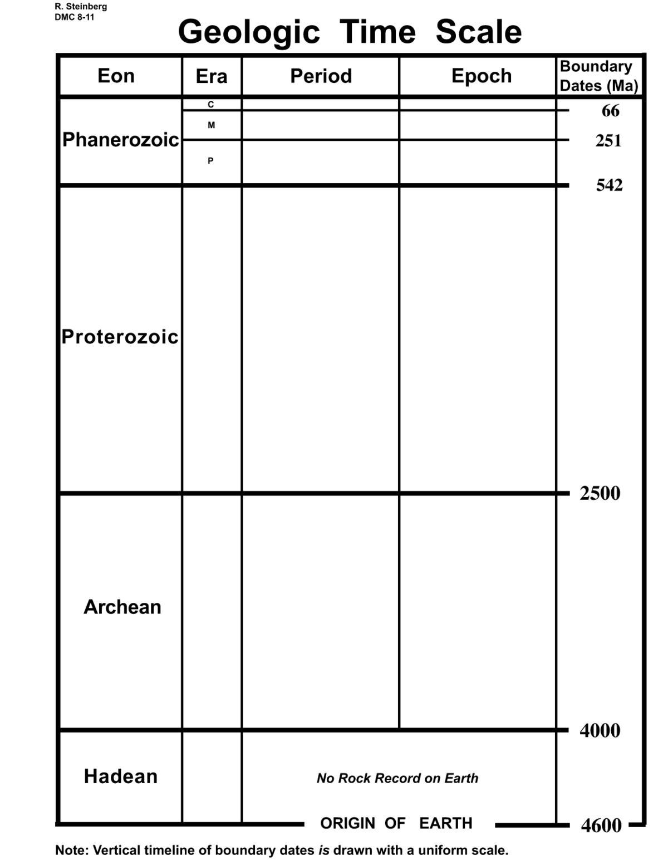 Worksheet Geologic Time Scale