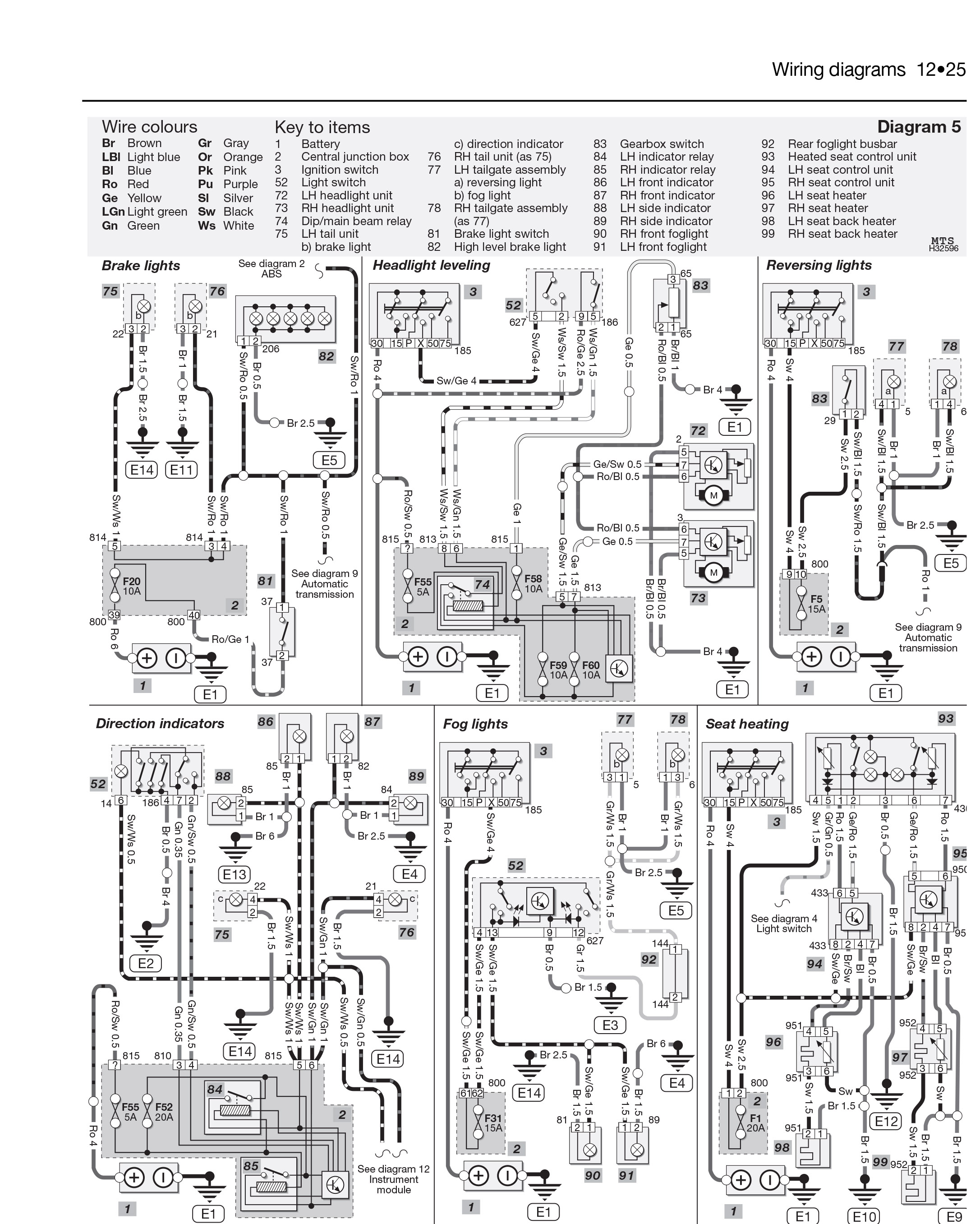 Array ford galaxy repair manual wiring diagram u2022 rh ch ionapp co