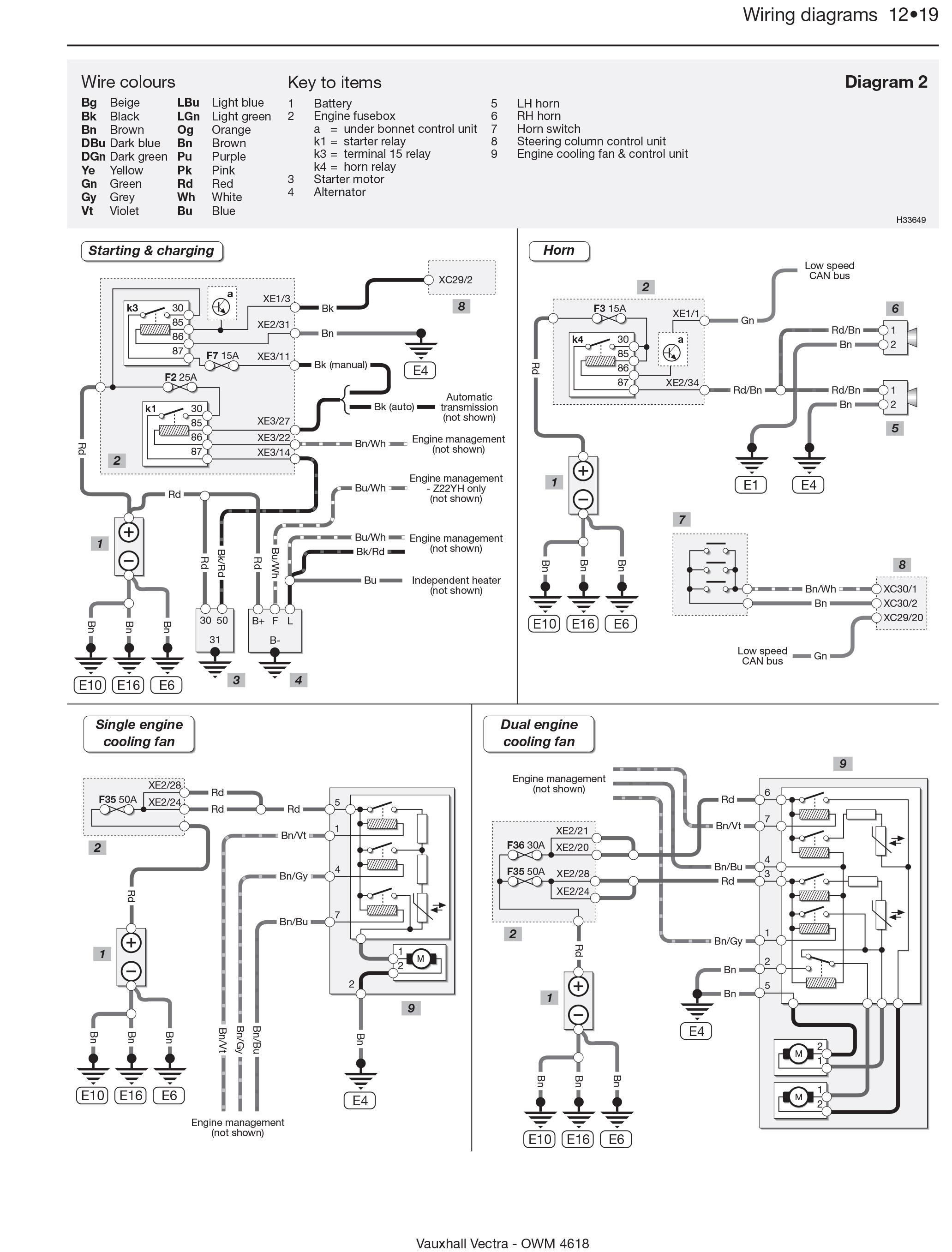Opel vectra b wiring diagram pdf opel vectra b circuit diagram wiring diagrams schematicsrh