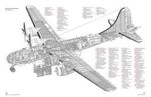 Boeing B29 Superfortress Manual | Haynes Manuals