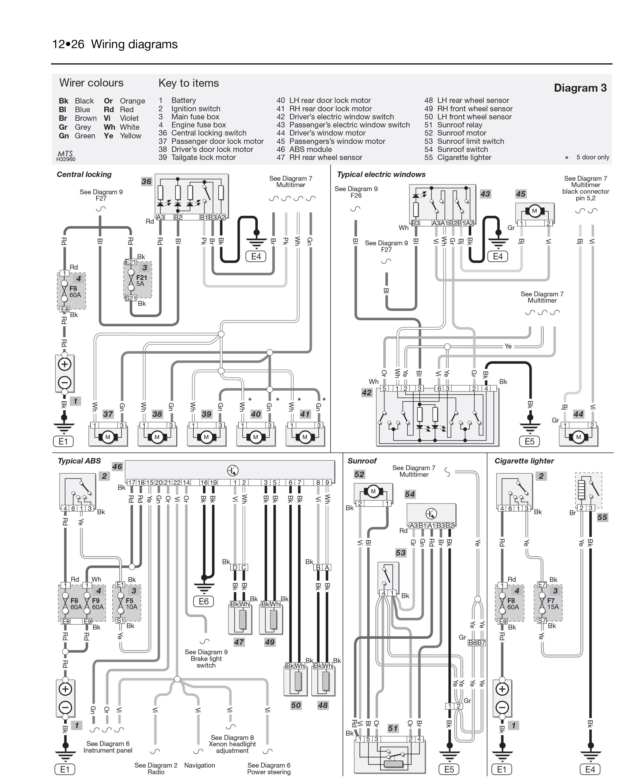 renault trafic wiring loom diagram information about schematics V6 Engine