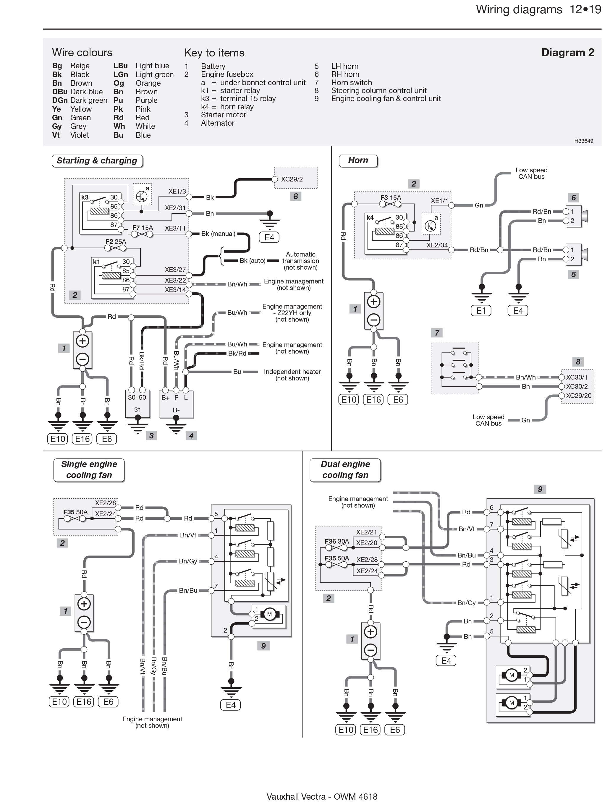 Vauxhall opel vectra petrol diesel june 02 sept 05 haynes repair