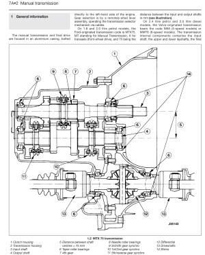 Volvo S40 & V50 Petrol & Diesel (Mar 04  Jun 07) Haynes Repair Manual | Haynes Publishing