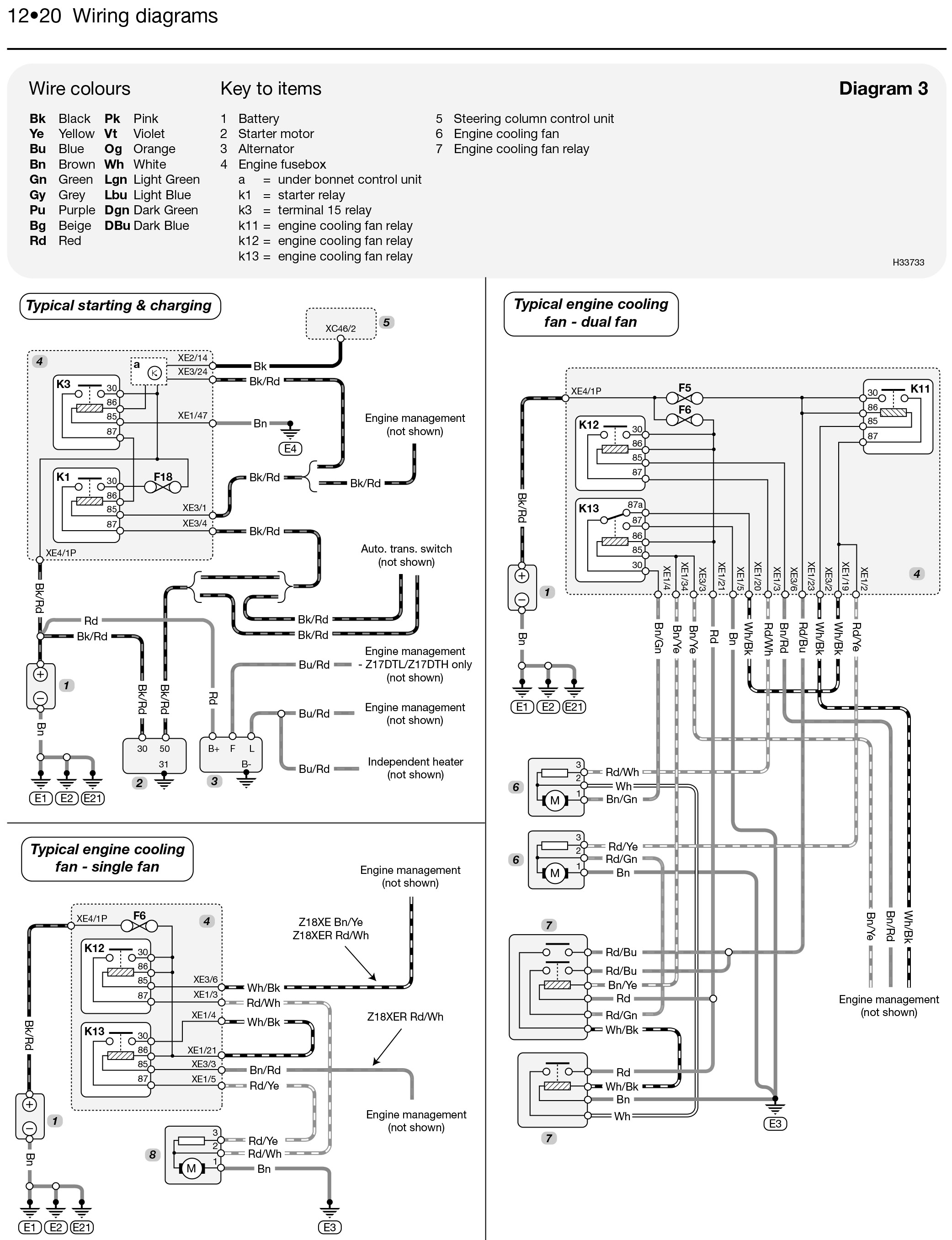 Wiring Diagram Opel Astra H