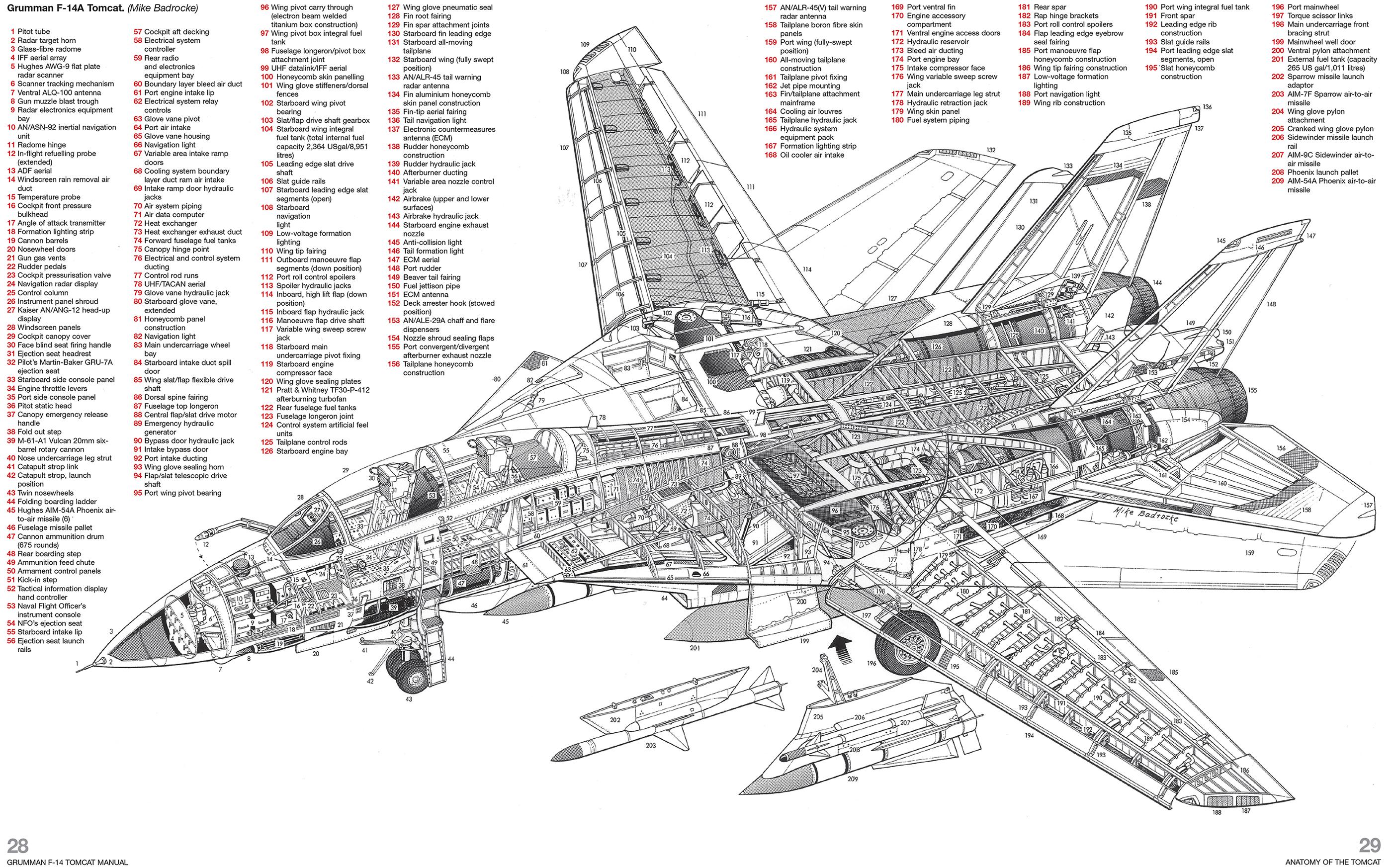 Grumman F 14 Tomcat Manual