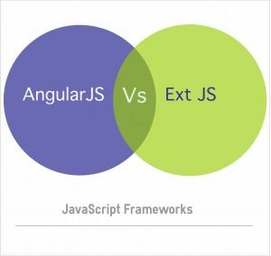 JavaScript Frameworks - AngularJS Vs Ext JS