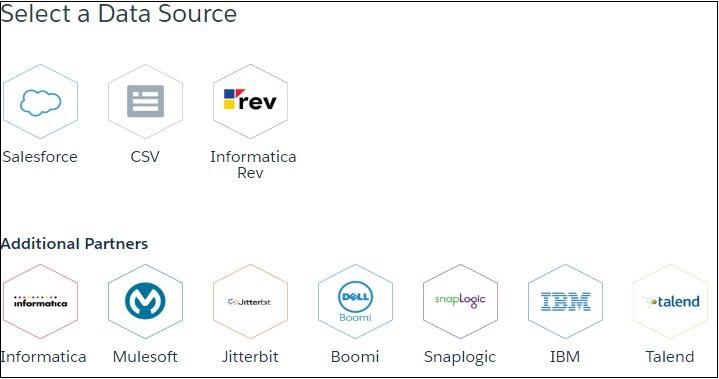 Salesforce Data Source