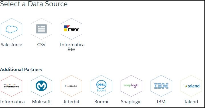 Salesforce Data Source