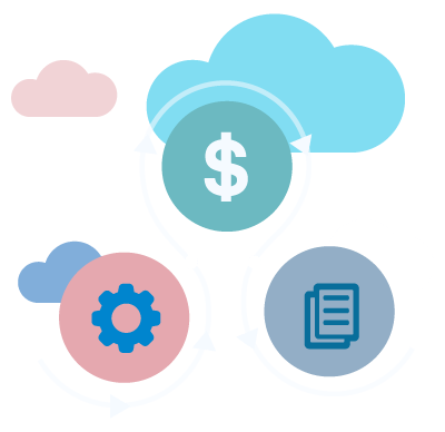 Oracle CPQ Cloud Implementation, Evoke